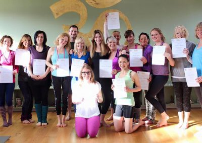 yogajos teacher training
